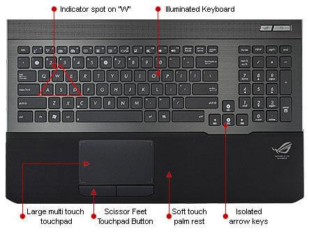 لپ تاپ گیمینگ ایسوس ROG-G75V