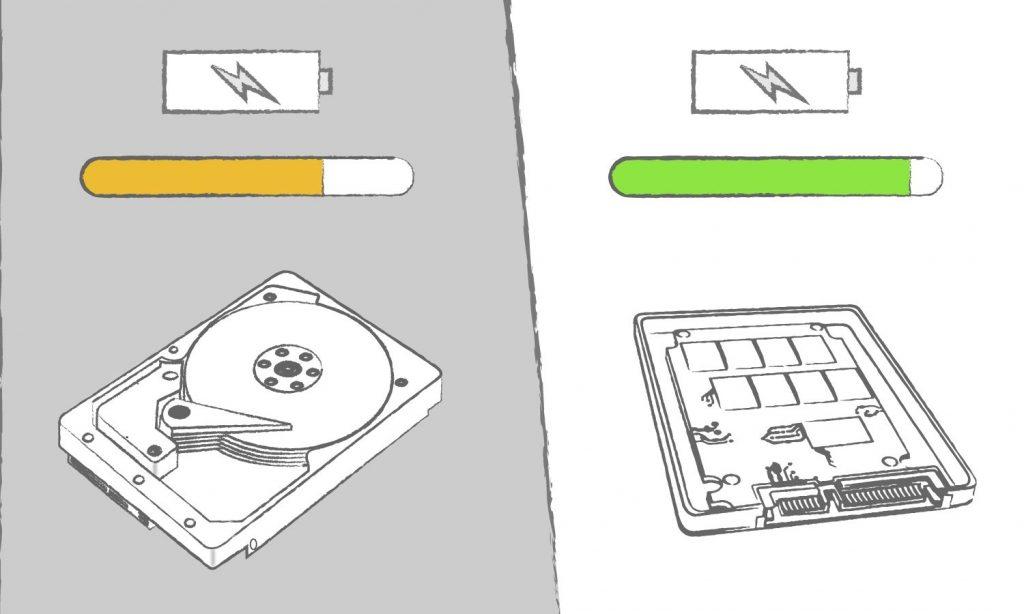 مزایای SSD ( درایوهای حالت جامد )